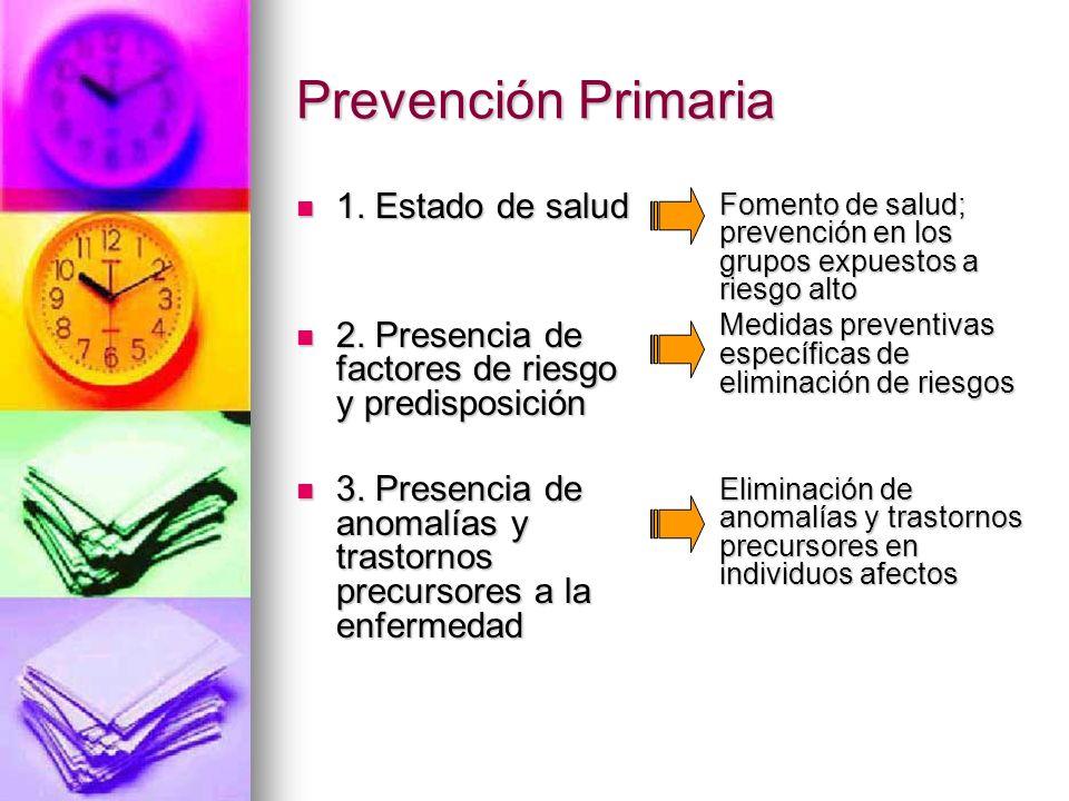 Prevención Primaria 1. Estado de salud 1. Estado de salud 2. Presencia de factores de riesgo y predisposición 2. Presencia de factores de riesgo y pre