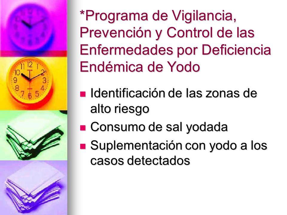 *Programa de Vigilancia, Prevención y Control de las Enfermedades por Deficiencia Endémica de Yodo Identificación de las zonas de alto riesgo Identifi