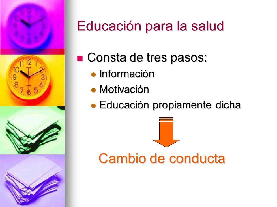 Educación para la salud Consta de tres pasos: Consta de tres pasos: Información Información Motivación Motivación Educación propiamente dicha Educació