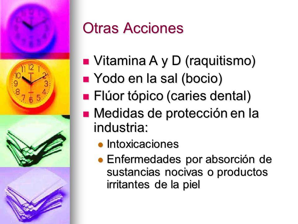 Otras Acciones Vitamina A y D (raquitismo) Vitamina A y D (raquitismo) Yodo en la sal (bocio) Yodo en la sal (bocio) Flúor tópico (caries dental) Flúo