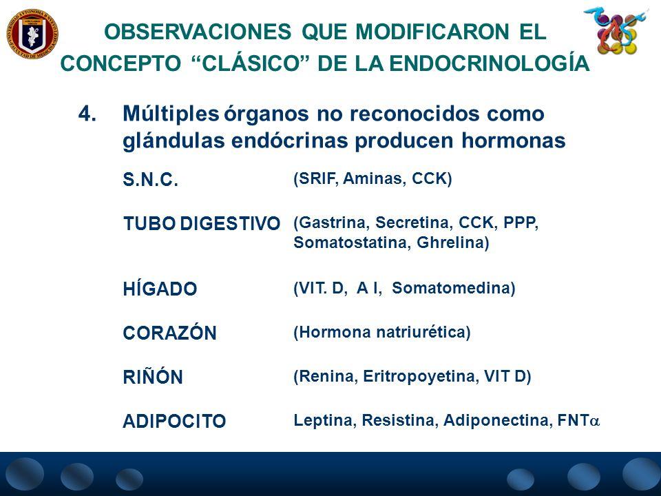 OBSERVACIONES QUE MODIFICARON EL CONCEPTO CLÁSICO DE LA ENDOCRINOLOGÍA 4. Múltiples órganos no reconocidos como glándulas endócrinas producen hormonas