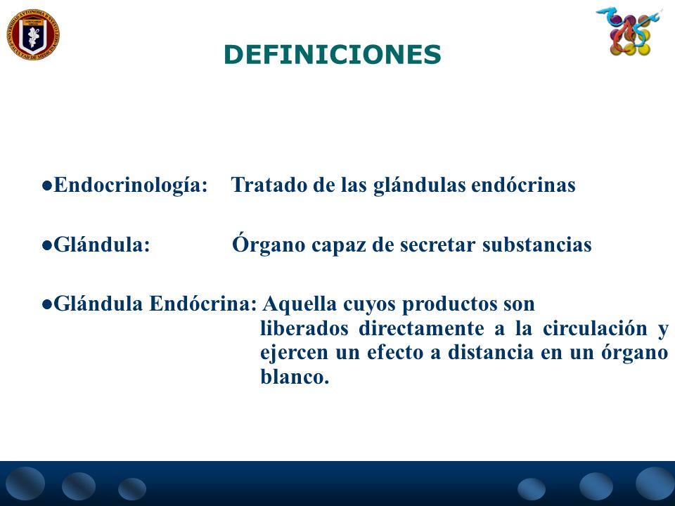Endocrinología: Tratado de las glándulas endócrinas Glándula: Órgano capaz de secretar substancias Glándula Endócrina: Aquella cuyos productos son lib