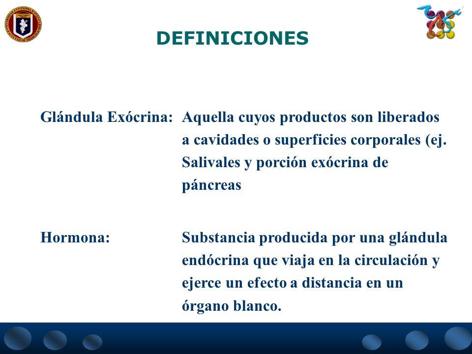 Glándula Exócrina:Aquella cuyos productos son liberados a cavidades o superficies corporales (ej. Salivales y porción exócrina de páncreas Hormona: Su