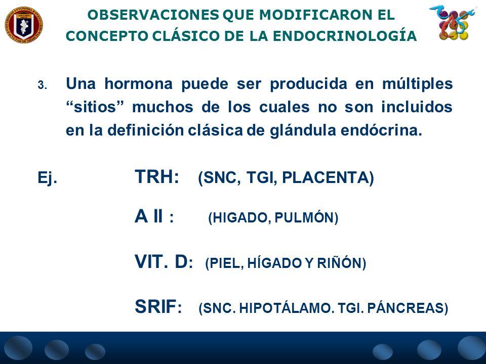 OBSERVACIONES QUE MODIFICARON EL CONCEPTO CLÁSICO DE LA ENDOCRINOLOGÍA 3. Una hormona puede ser producida en múltiples sitios muchos de los cuales no