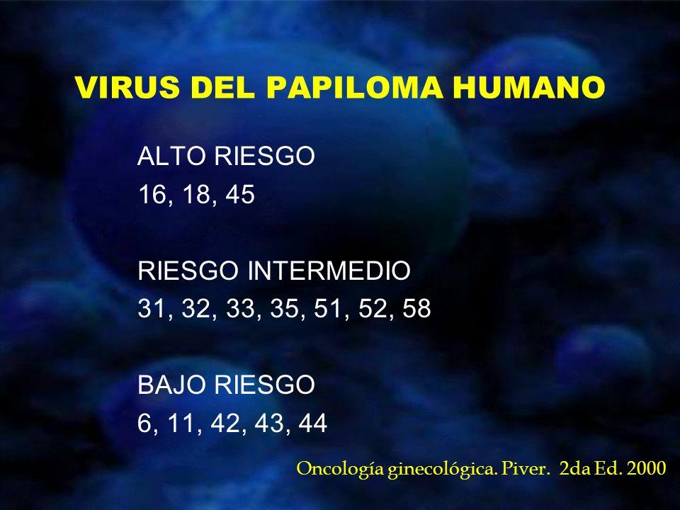 VIRUS DEL PAPILOMA HUMANO ALTO RIESGO 16, 18, 45 RIESGO INTERMEDIO 31, 32, 33, 35, 51, 52, 58 BAJO RIESGO 6, 11, 42, 43, 44 Oncología ginecológica. Pi