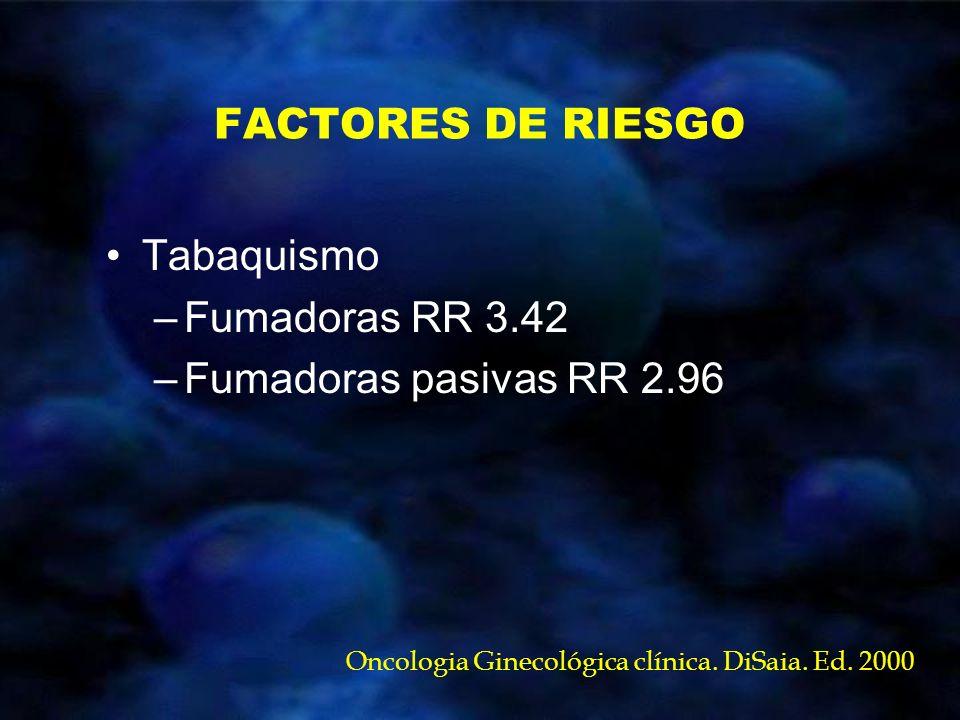 FACTORES DE RIESGO Tabaquismo –Fumadoras RR 3.42 –Fumadoras pasivas RR 2.96 Oncologia Ginecológica clínica. DiSaia. Ed. 2000