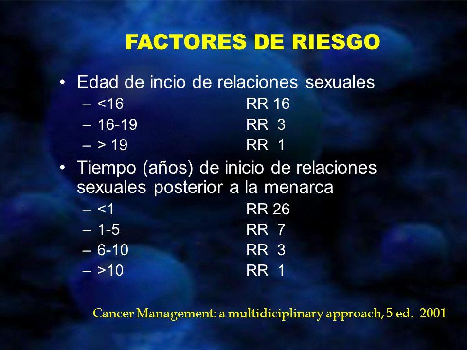 Edad de incio de relaciones sexuales –<16RR 16 –16-19RR 3 –> 19RR 1 Tiempo (años) de inicio de relaciones sexuales posterior a la menarca –<1RR 26 –1-