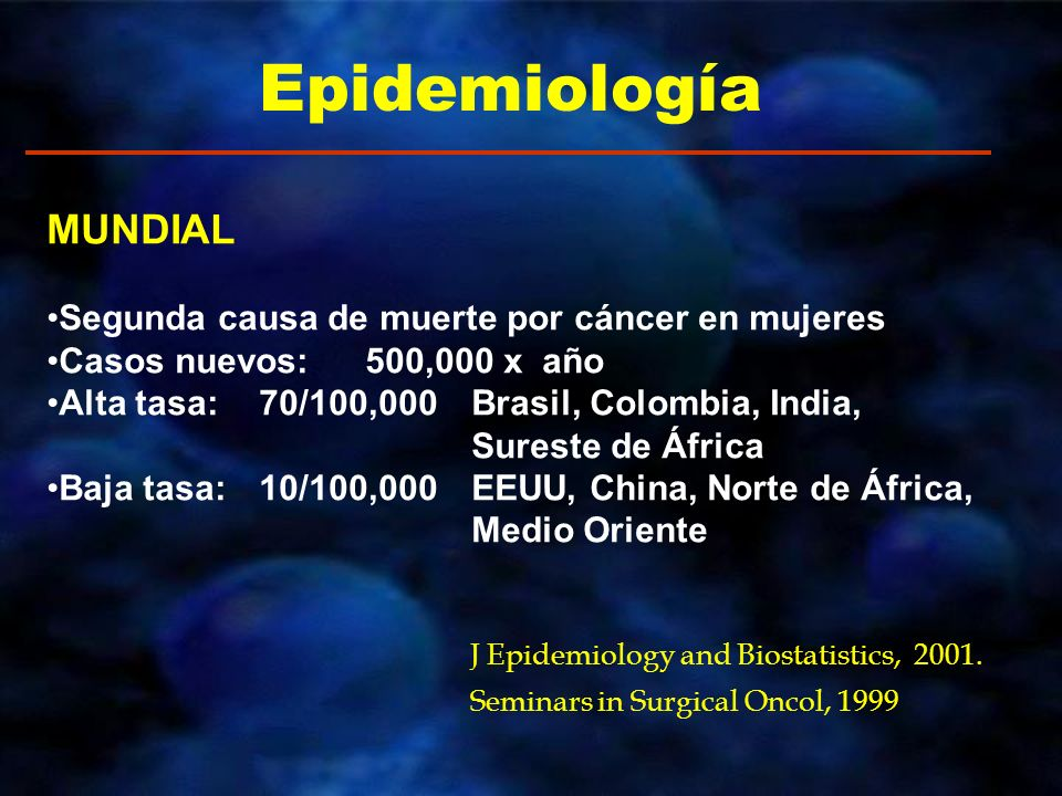 Epidemiología MUNDIAL Segunda causa de muerte por cáncer en mujeres Casos nuevos:500,000 x año Alta tasa:70/100,000Brasil, Colombia, India, Sureste de