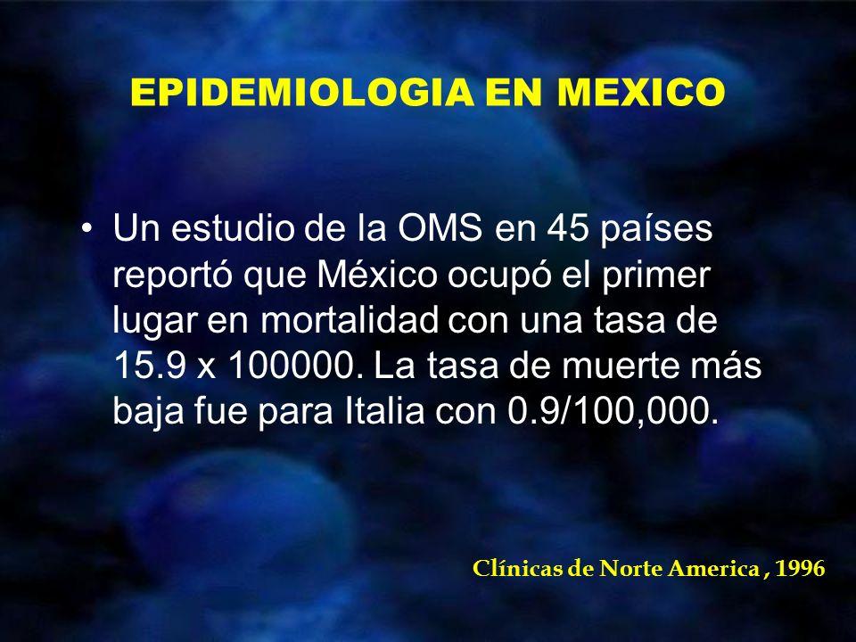 EPIDEMIOLOGIA EN MEXICO Un estudio de la OMS en 45 países reportó que México ocupó el primer lugar en mortalidad con una tasa de 15.9 x 100000. La tas