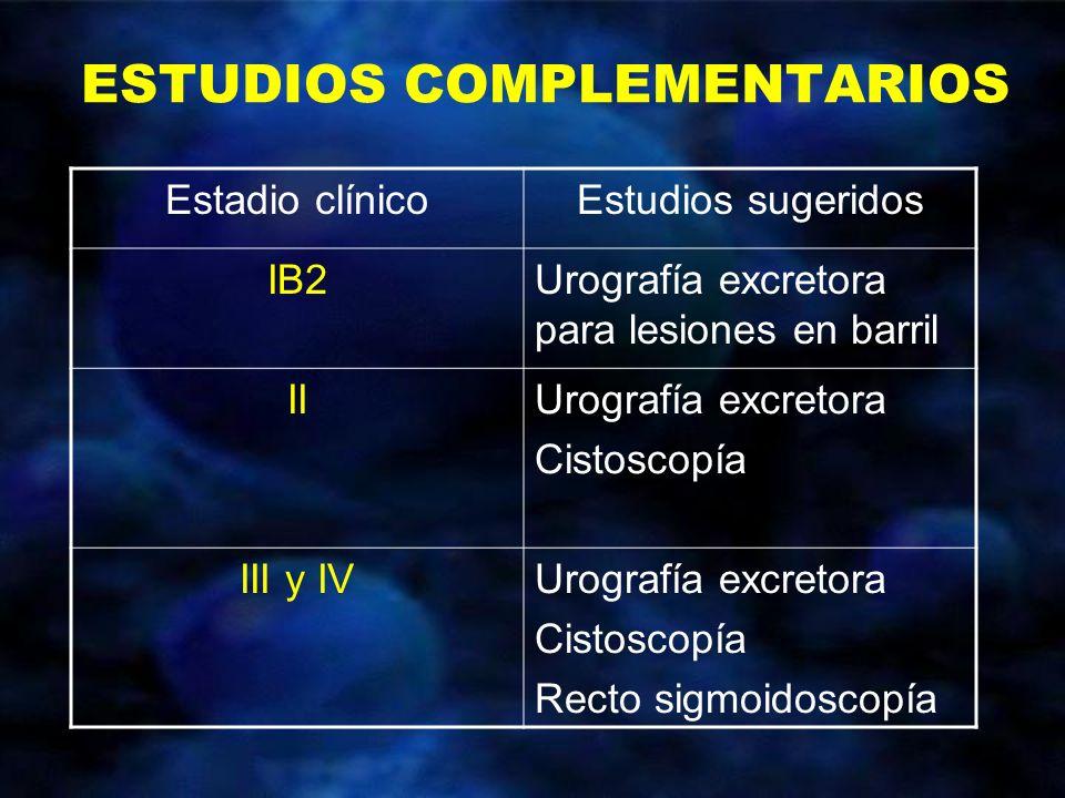 ESTUDIOS COMPLEMENTARIOS Estadio clínicoEstudios sugeridos IB2Urografía excretora para lesiones en barril IIUrografía excretora Cistoscopía III y IVUr