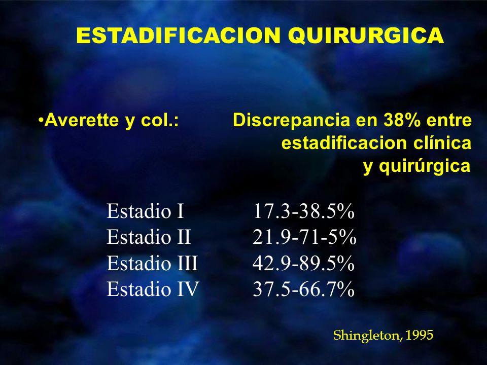 Averette y col.: Discrepancia en 38% entre estadificacion clínica y quirúrgica Shingleton, 1995 ESTADIFICACION QUIRURGICA Estadio I17.3-38.5% Estadio