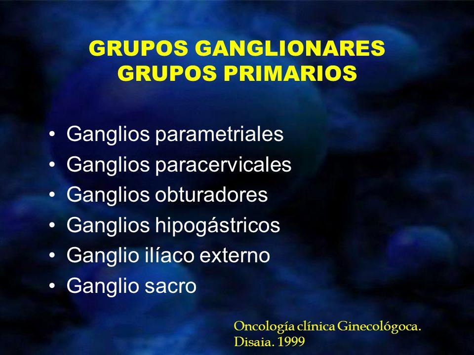 GRUPOS GANGLIONARES GRUPOS PRIMARIOS Ganglios parametriales Ganglios paracervicales Ganglios obturadores Ganglios hipogástricos Ganglio ilíaco externo