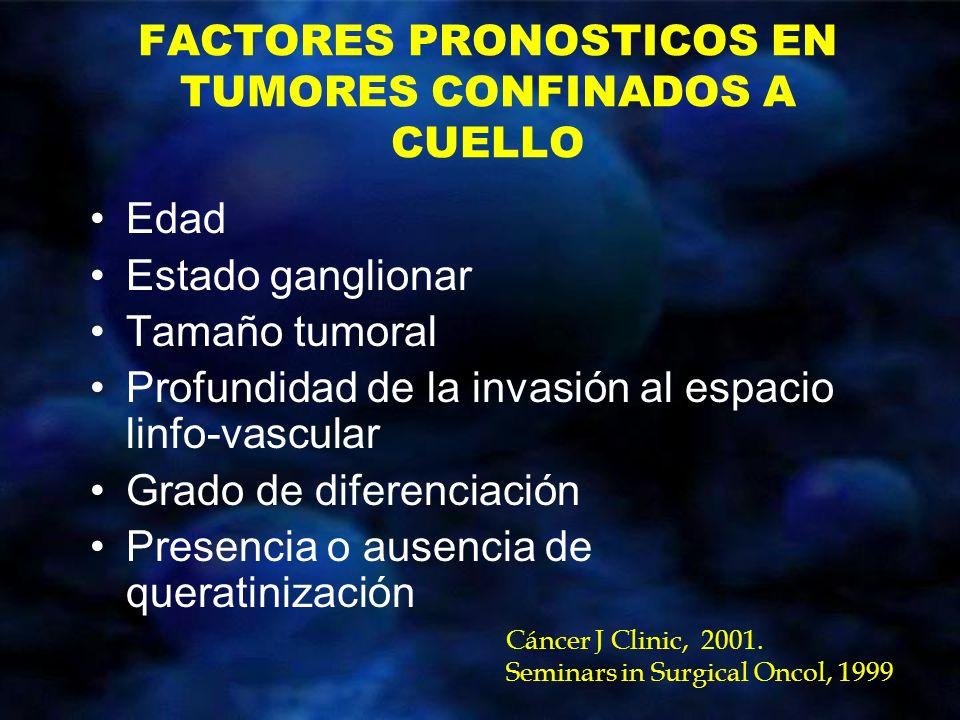 FACTORES PRONOSTICOS EN TUMORES CONFINADOS A CUELLO Edad Estado ganglionar Tamaño tumoral Profundidad de la invasión al espacio linfo-vascular Grado d