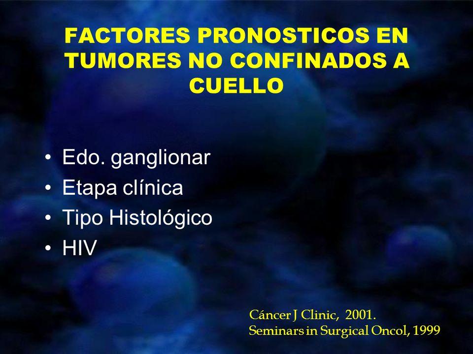 FACTORES PRONOSTICOS EN TUMORES NO CONFINADOS A CUELLO Edo. ganglionar Etapa clínica Tipo Histológico HIV Cáncer J Clinic, 2001. Seminars in Surgical