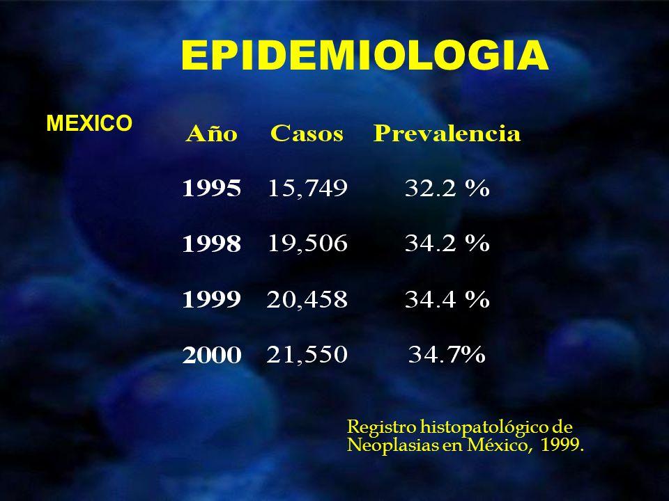 MORTALIDAD DE LAS 10 NEOPLASIAS MÁS FRECUENTES EN LA EDAD PRODUCTIVA, MÉXICO-1999 * Tasa por 100,000 habitantes de 15 a 64 años ** Porcentaje con respecto a los casos en el grupo de edad Fuente: SEED.