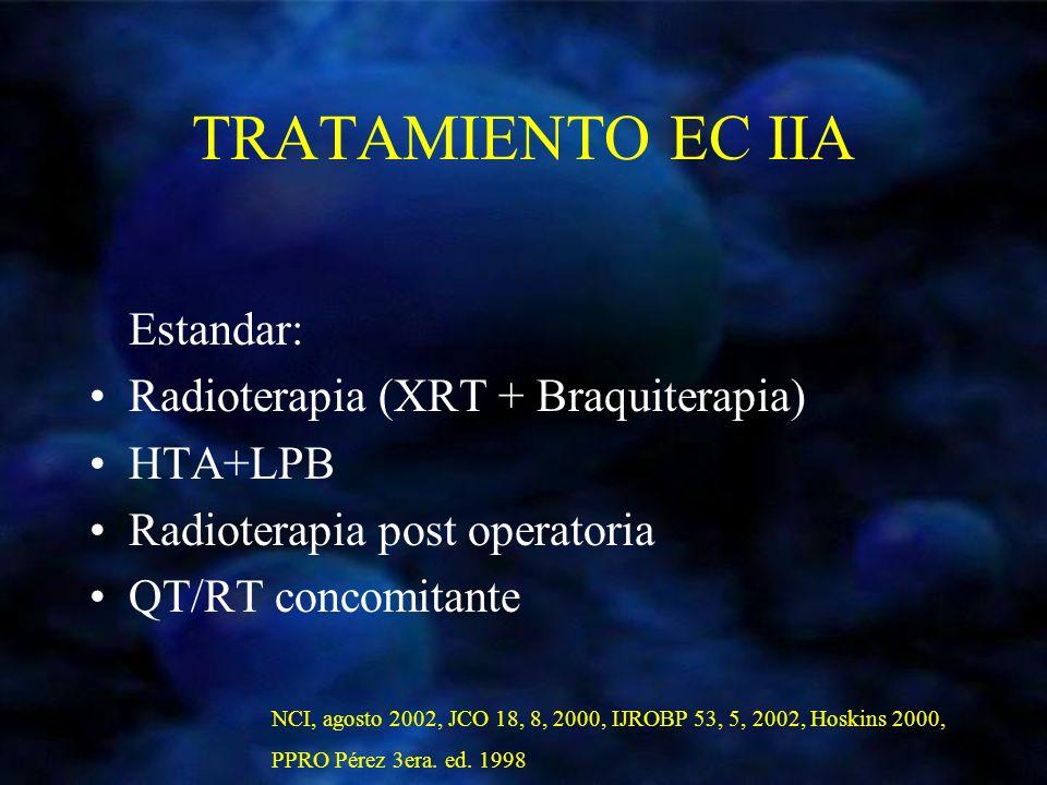 TRATAMIENTO EC IIA Estandar: Radioterapia (XRT + Braquiterapia) HTA+LPB Radioterapia post operatoria QT/RT concomitante NCI, agosto 2002, JCO 18, 8, 2