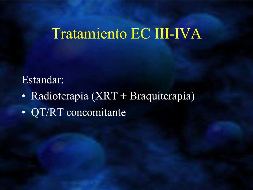 Tratamiento EC III-IVA Estandar: Radioterapia (XRT + Braquiterapia) QT/RT concomitante