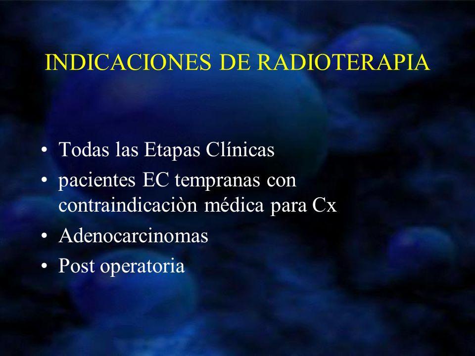 INDICACIONES DE RADIOTERAPIA Todas las Etapas Clínicas pacientes EC tempranas con contraindicaciòn médica para Cx Adenocarcinomas Post operatoria