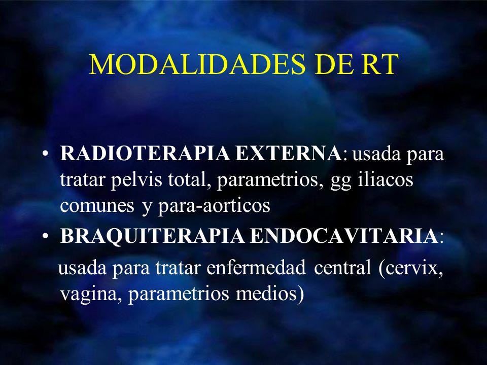 MODALIDADES DE RT RADIOTERAPIA EXTERNA: usada para tratar pelvis total, parametrios, gg iliacos comunes y para-aorticos BRAQUITERAPIA ENDOCAVITARIA: u