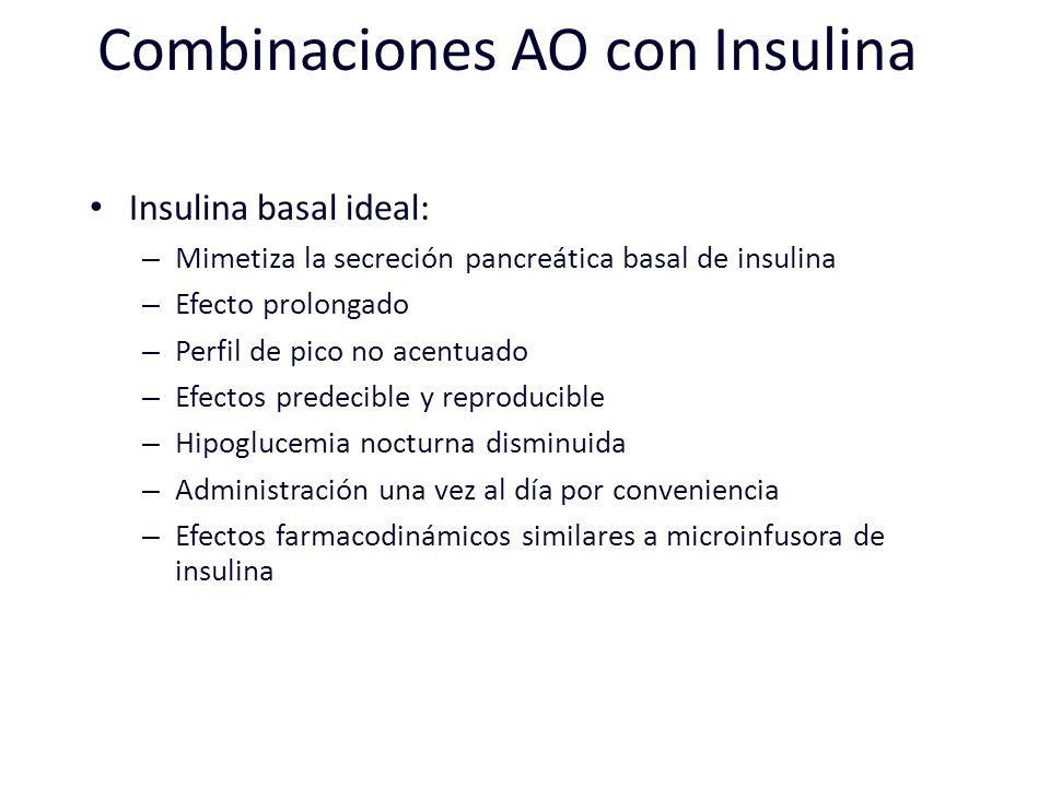 Combinaciones AO con Insulina Insulina basal ideal: – Mimetiza la secreción pancreática basal de insulina – Efecto prolongado – Perfil de pico no acen