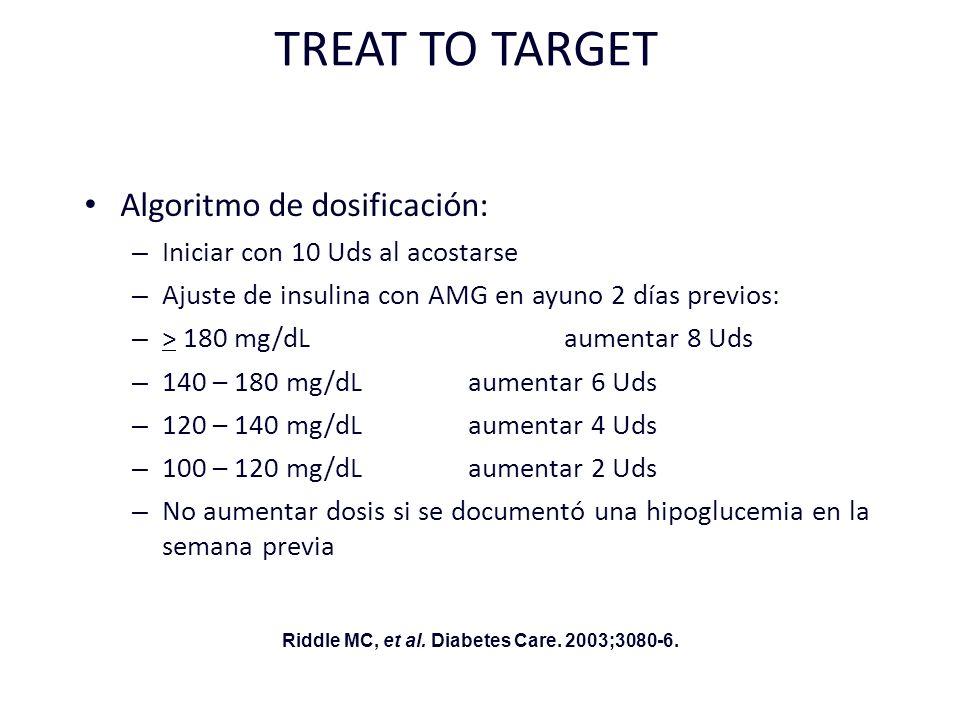 TREAT TO TARGET Algoritmo de dosificación: – Iniciar con 10 Uds al acostarse – Ajuste de insulina con AMG en ayuno 2 días previos: – > 180 mg/dL aumen