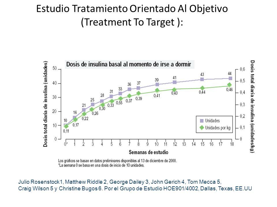 Estudio Tratamiento Orientado Al Objetivo (Treatment To Target ): Julio Rosenstock1, Matthew Riddle 2, George Dailey 3, John Gerich 4, Tom Mecca 5, Cr