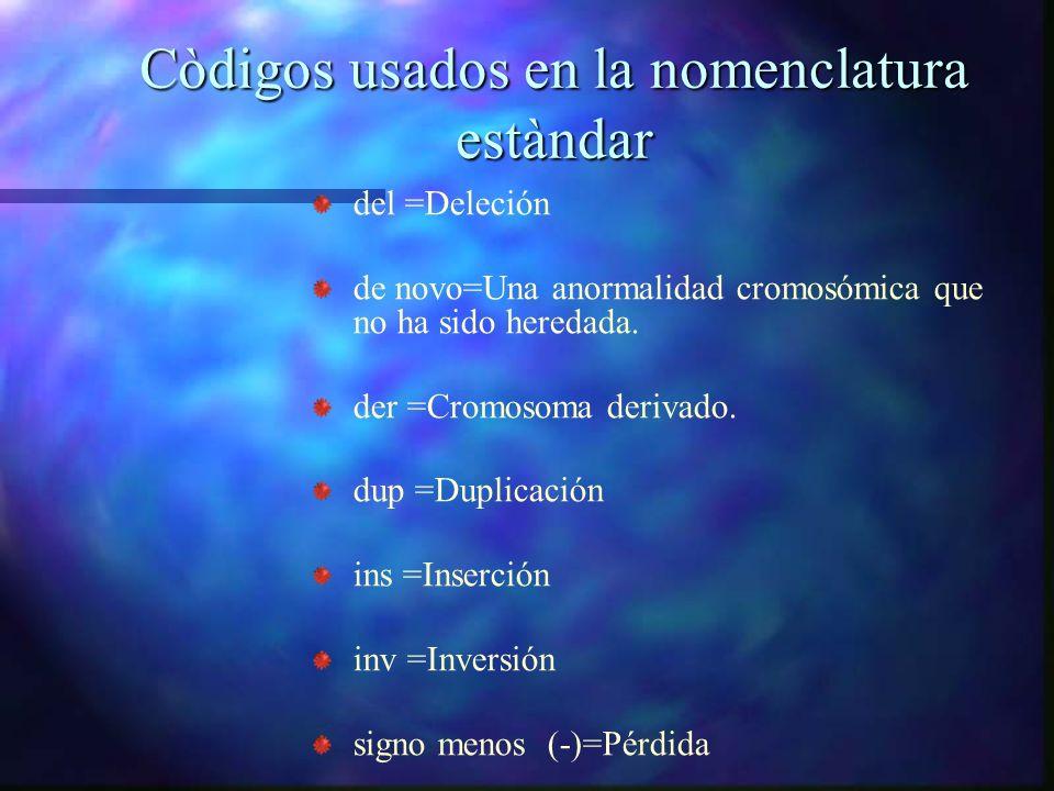 Còdigos usados en la nomenclatura estàndar del =Deleción de novo=Una anormalidad cromosómica que no ha sido heredada. der =Cromosoma derivado. dup =Du