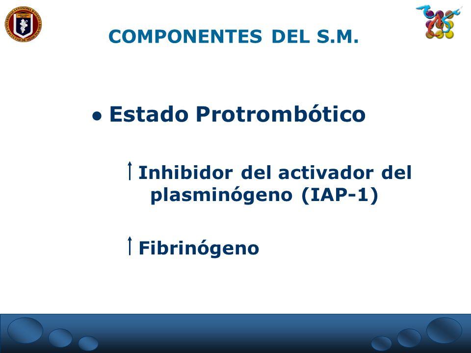Estado Protrombótico Inhibidor del activador del plasminógeno (IAP-1) Fibrinógeno COMPONENTES DEL S.M.