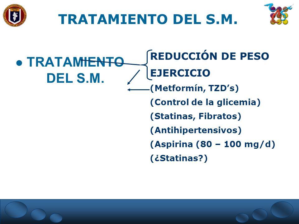 TRATAMIENTO DEL S.M. REDUCCIÓN DE PESO EJERCICIO (Metformín, TZDs) (Control de la glicemia) (Statinas, Fibratos) (Antihipertensivos) (Aspirina (80 – 1