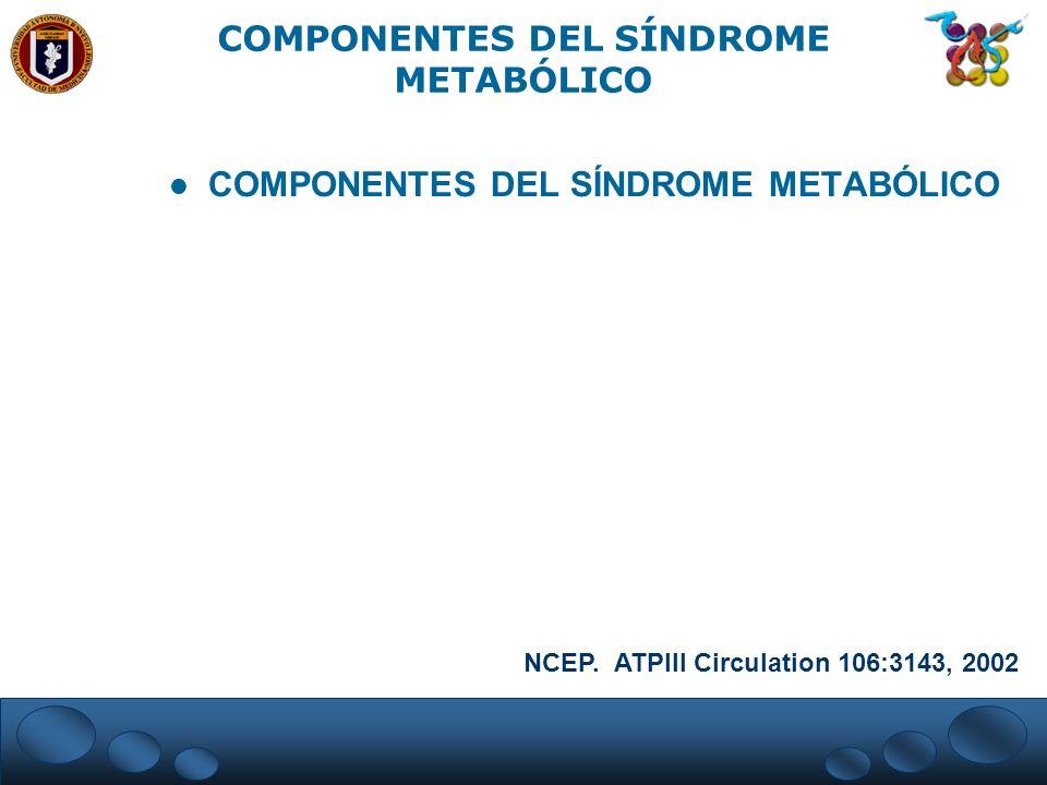 COMPONENTES DEL SÍNDROME METABÓLICO NCEP. ATPIII Circulation 106:3143, 2002
