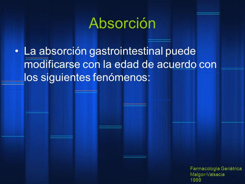 Absorción La absorción gastrointestinal puede modificarse con la edad de acuerdo con los siguientes fenómenos: Farmacología Geriátrica Malgor-Valsecia