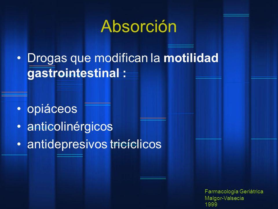 Absorción Drogas que modifican la motilidad gastrointestinal : opiáceos anticolinérgicos antidepresivos tricíclicos Farmacología Geriátrica Malgor-Val