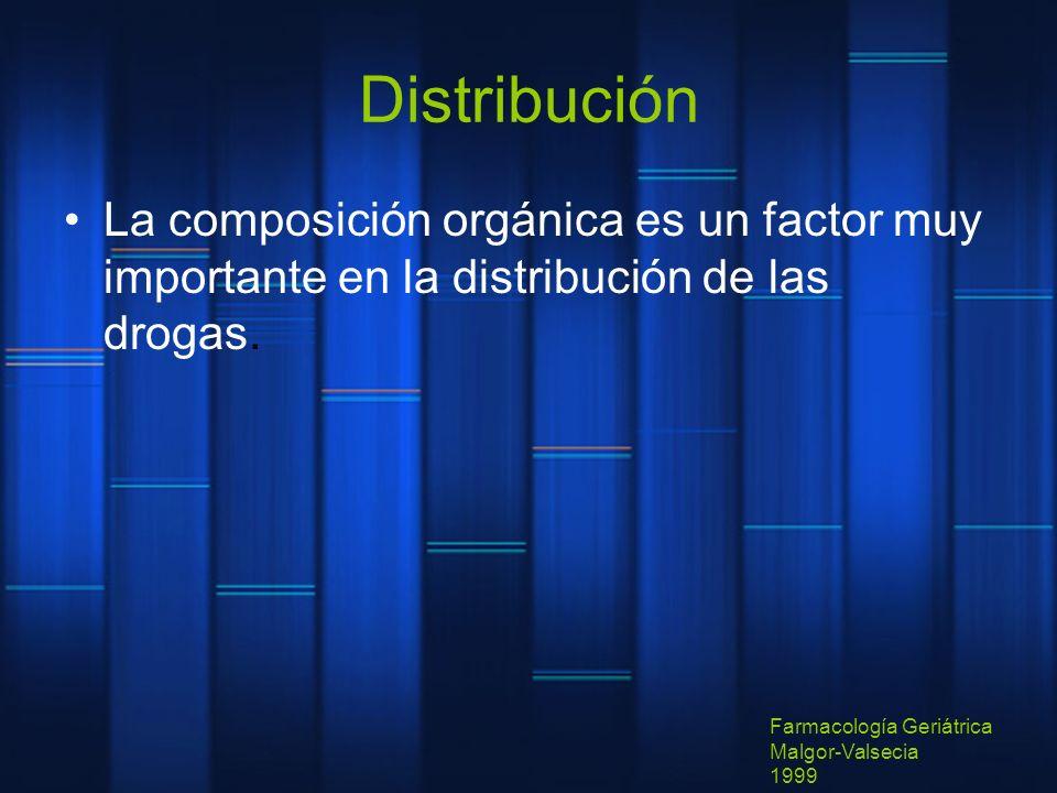 Distribución La composición orgánica es un factor muy importante en la distribución de las drogas. Farmacología Geriátrica Malgor-Valsecia 1999