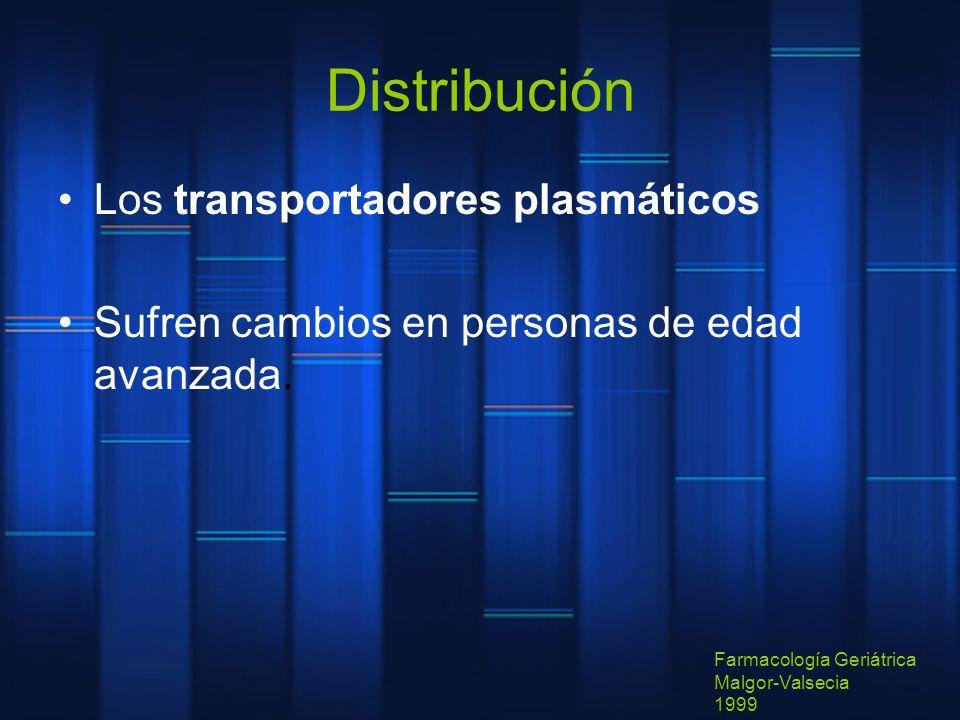 Distribución Los transportadores plasmáticos Sufren cambios en personas de edad avanzada. Farmacología Geriátrica Malgor-Valsecia 1999