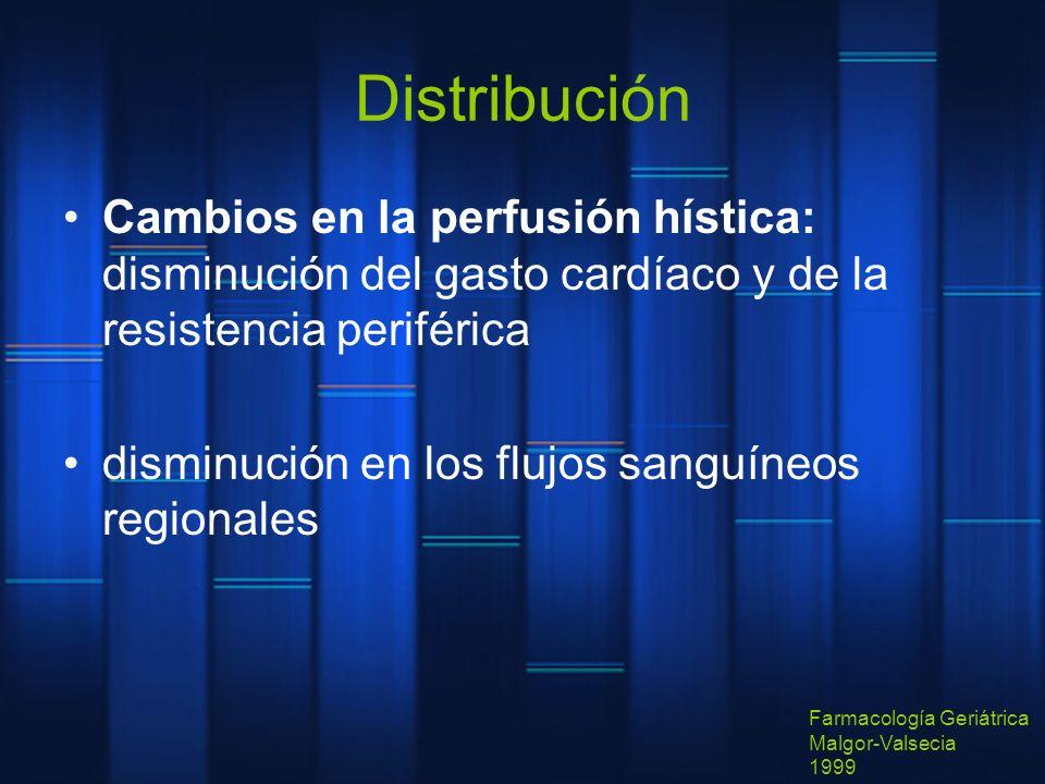 Distribución Cambios en la perfusión hística: disminución del gasto cardíaco y de la resistencia periférica disminución en los flujos sanguíneos regio