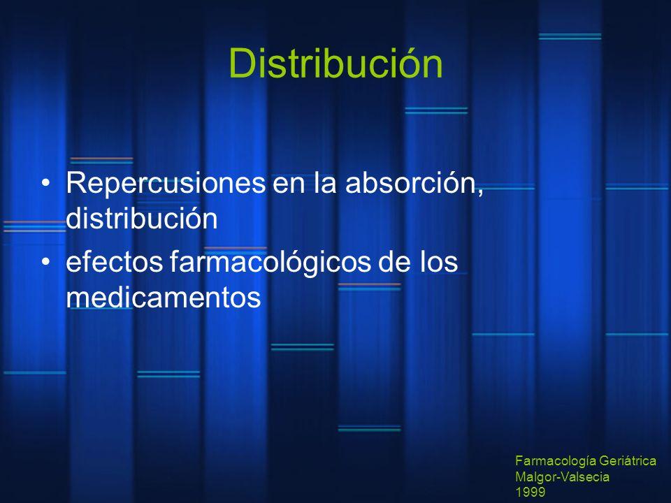 Distribución Repercusiones en la absorción, distribución efectos farmacológicos de los medicamentos Farmacología Geriátrica Malgor-Valsecia 1999