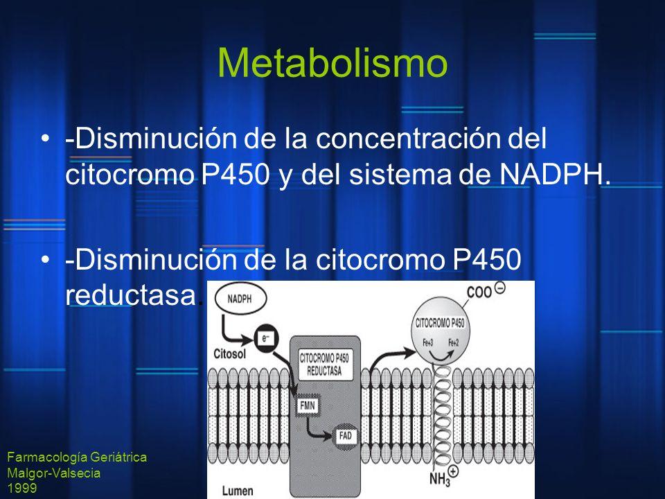 Metabolismo -Disminución de la concentración del citocromo P450 y del sistema de NADPH. -Disminución de la citocromo P450 reductasa. Farmacología Geri