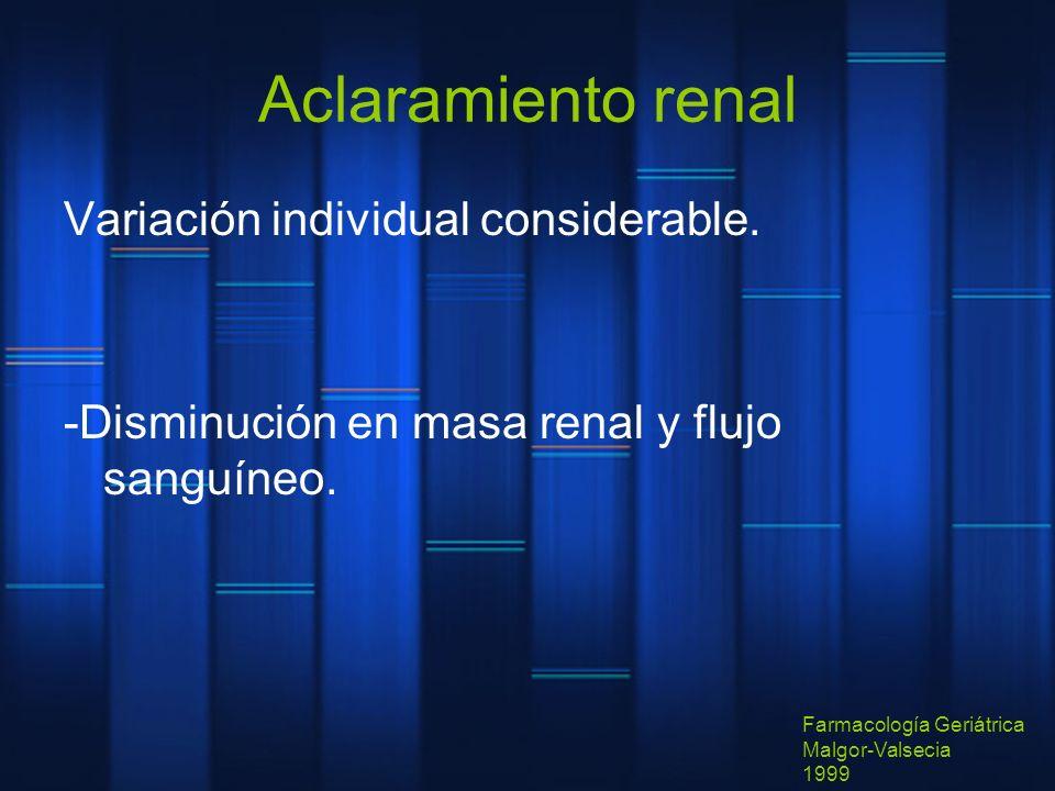 Aclaramiento renal Variación individual considerable. -Disminución en masa renal y flujo sanguíneo. Farmacología Geriátrica Malgor-Valsecia 1999