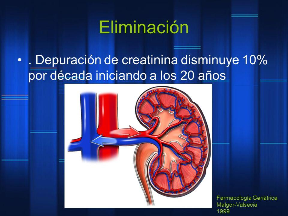 Eliminación. Depuración de creatinina disminuye 10% por década iniciando a los 20 años Farmacología Geriátrica Malgor-Valsecia 1999
