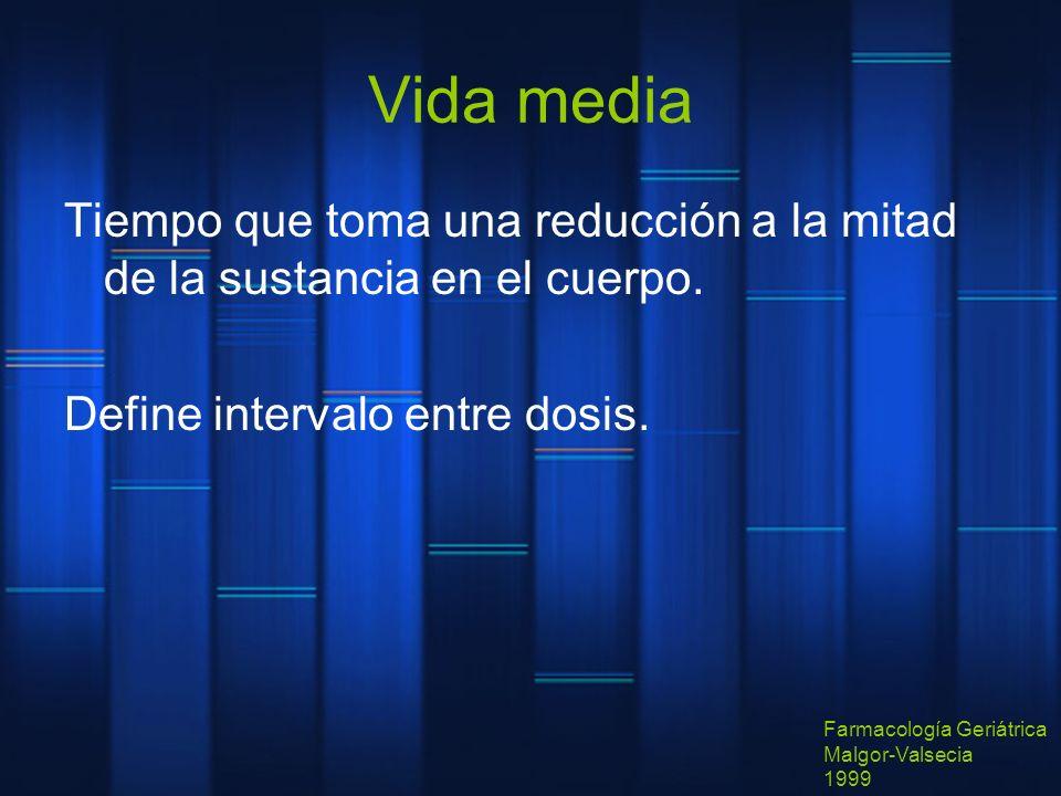 Vida media Tiempo que toma una reducción a la mitad de la sustancia en el cuerpo. Define intervalo entre dosis. Farmacología Geriátrica Malgor-Valseci