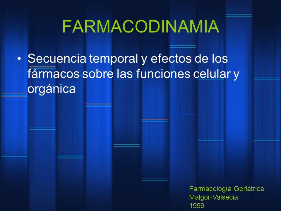 FARMACODINAMIA Secuencia temporal y efectos de los fármacos sobre las funciones celular y orgánica Farmacología Geriátrica Malgor-Valsecia 1999