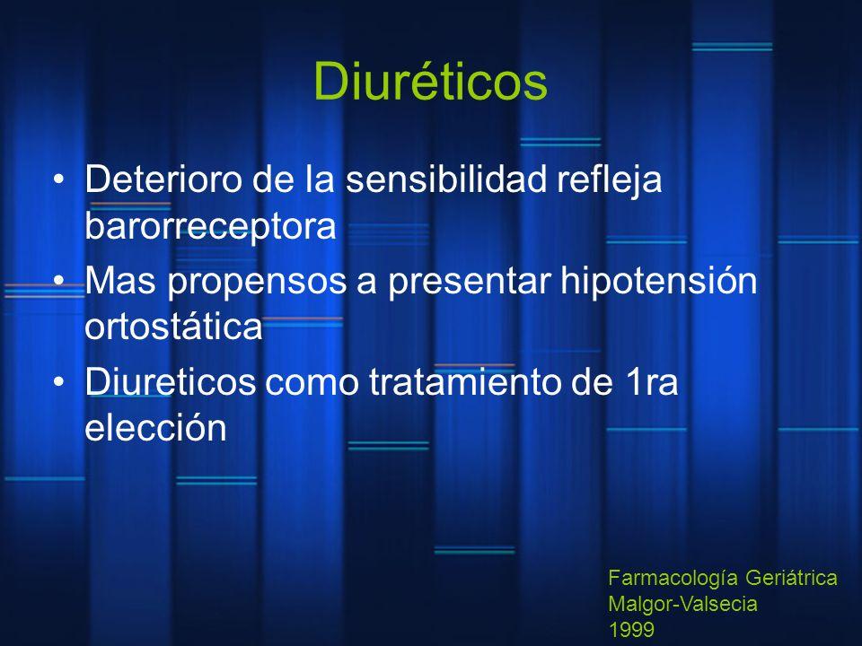 Diuréticos Deterioro de la sensibilidad refleja barorreceptora Mas propensos a presentar hipotensión ortostática Diureticos como tratamiento de 1ra el