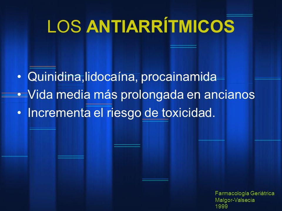 LOS ANTIARRÍTMICOS Quinidina,lidocaína, procainamida Vida media más prolongada en ancianos Incrementa el riesgo de toxicidad. Farmacología Geriátrica