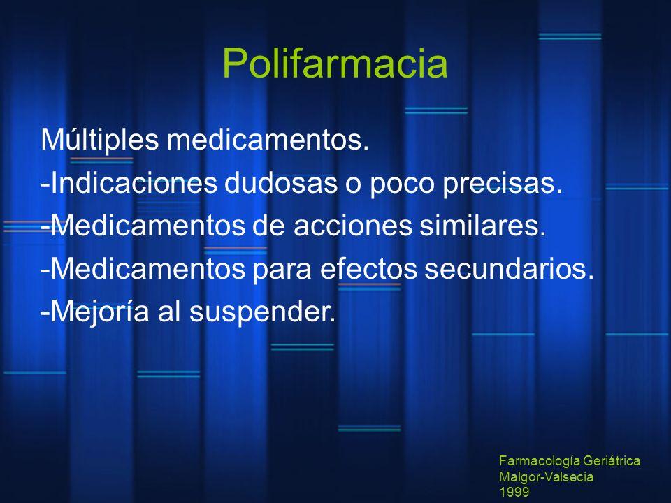 Polifarmacia Múltiples medicamentos. -Indicaciones dudosas o poco precisas. -Medicamentos de acciones similares. -Medicamentos para efectos secundario