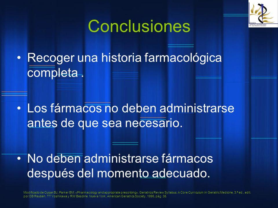 Conclusiones Recoger una historia farmacológica completa. Los fármacos no deben administrarse antes de que sea necesario. No deben administrarse fárma