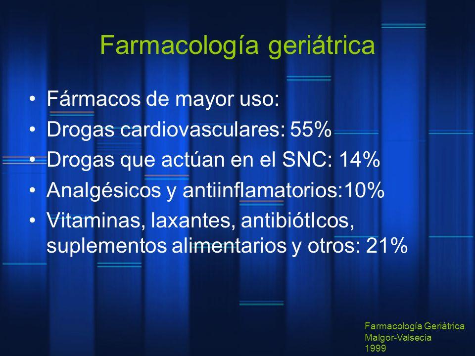 Farmacología geriátrica Fármacos de mayor uso: Drogas cardiovasculares: 55% Drogas que actúan en el SNC: 14% Analgésicos y antiinflamatorios:10% Vitam