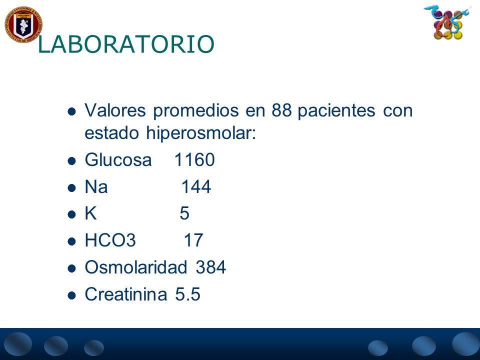 LABORATORIO Valores promedios en 88 pacientes con estado hiperosmolar: Glucosa 1160 Na 144 K 5 HCO3 17 Osmolaridad 384 Creatinina 5.5