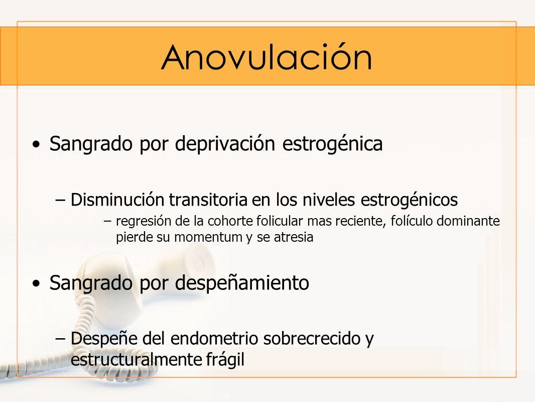 Anovulación Sangrado por deprivación estrogénica –Disminución transitoria en los niveles estrogénicos –regresión de la cohorte folicular mas reciente,