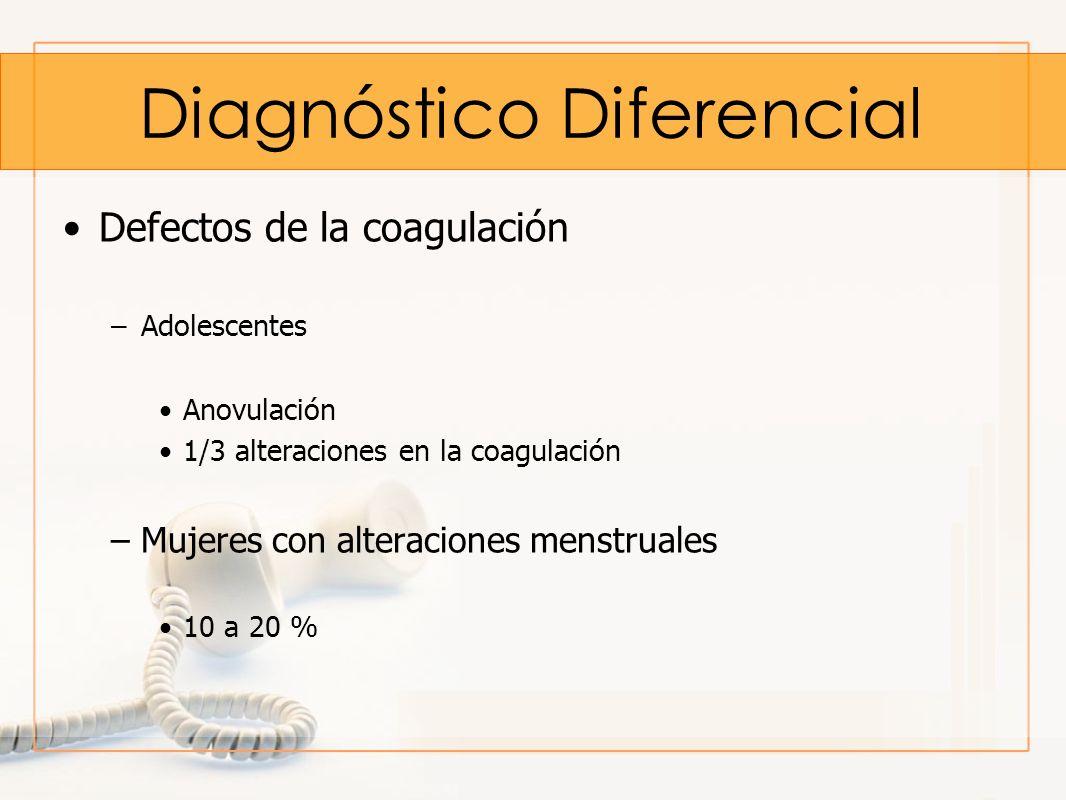 Defectos de la coagulación –Adolescentes Anovulación 1/3 alteraciones en la coagulación –Mujeres con alteraciones menstruales 10 a 20 %