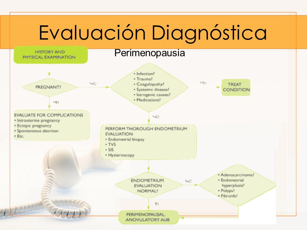 Evaluación Diagnóstica Perimenopausia
